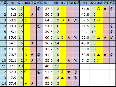 f:id:onix-oniku:20200829143648p:plain