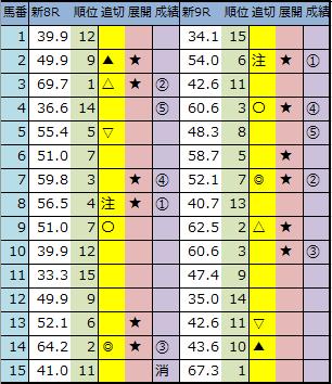 f:id:onix-oniku:20200829145555p:plain