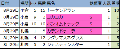 f:id:onix-oniku:20200829155746p:plain