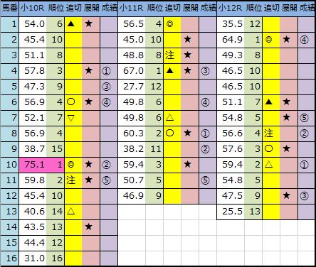 f:id:onix-oniku:20200829162255p:plain