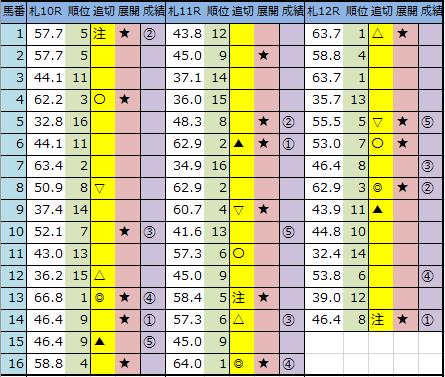 f:id:onix-oniku:20200829162758p:plain