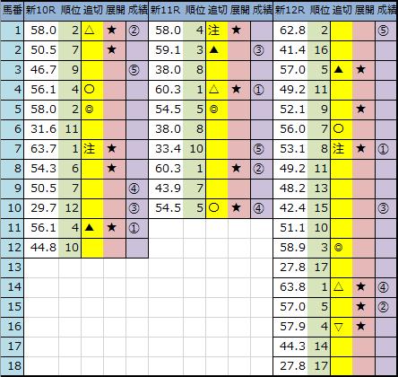 f:id:onix-oniku:20200829164704p:plain