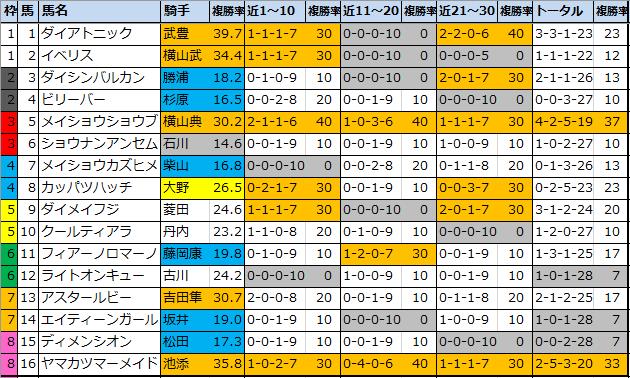 f:id:onix-oniku:20200829173054p:plain