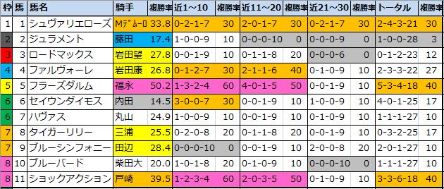 f:id:onix-oniku:20200829174736p:plain
