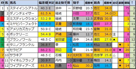 f:id:onix-oniku:20200829185256p:plain