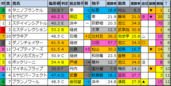 f:id:onix-oniku:20200829185554p:plain