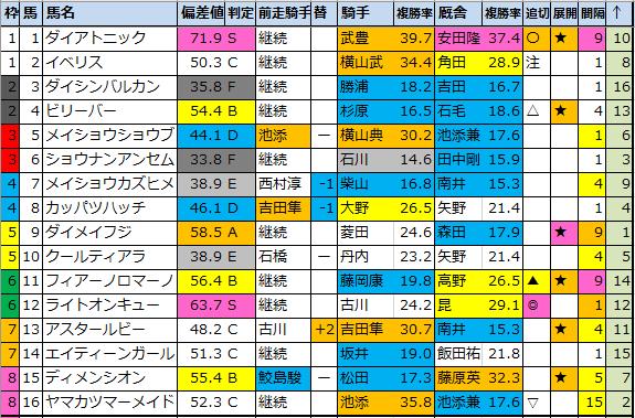 f:id:onix-oniku:20200829191020p:plain