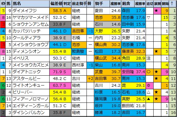 f:id:onix-oniku:20200829192134p:plain