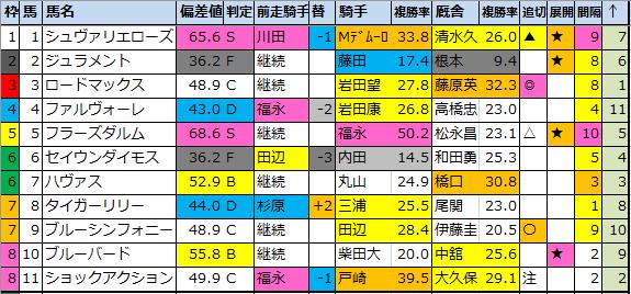 f:id:onix-oniku:20200829193915p:plain