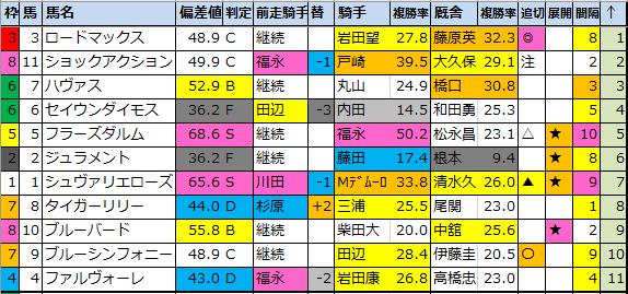 f:id:onix-oniku:20200829194626p:plain