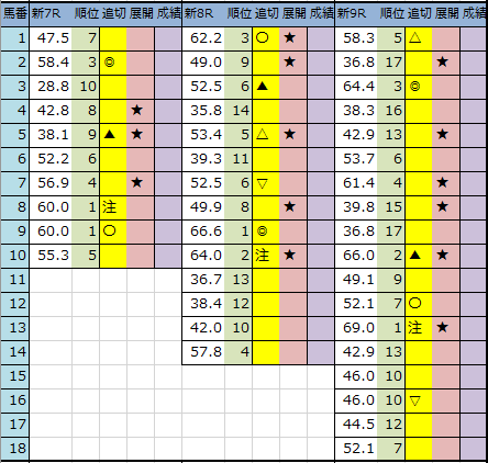 f:id:onix-oniku:20200829205254p:plain