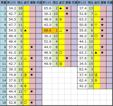 f:id:onix-oniku:20200829205324p:plain