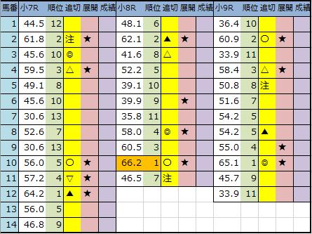 f:id:onix-oniku:20200829205400p:plain