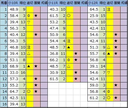 f:id:onix-oniku:20200829205429p:plain