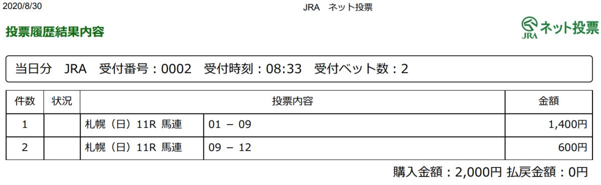 f:id:onix-oniku:20200830083355p:plain