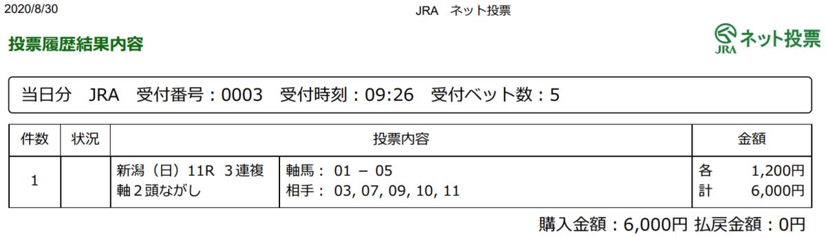 f:id:onix-oniku:20200830092727p:plain