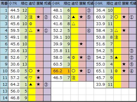 f:id:onix-oniku:20200830142807p:plain