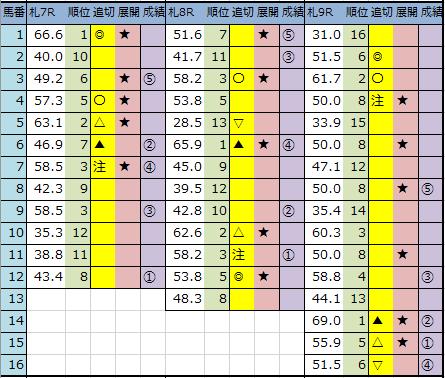 f:id:onix-oniku:20200830143502p:plain