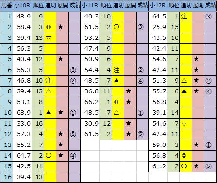 f:id:onix-oniku:20200830161704p:plain