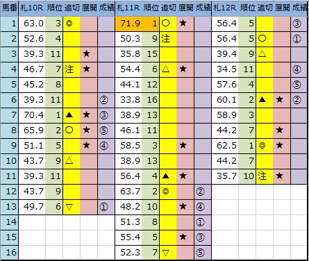 f:id:onix-oniku:20200830162622p:plain