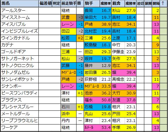 f:id:onix-oniku:20200903203112p:plain