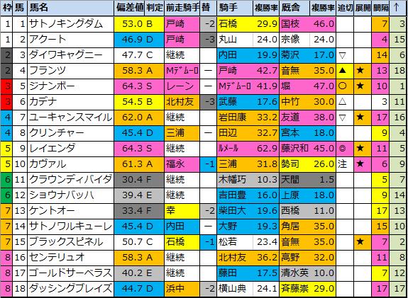 f:id:onix-oniku:20200903203825p:plain
