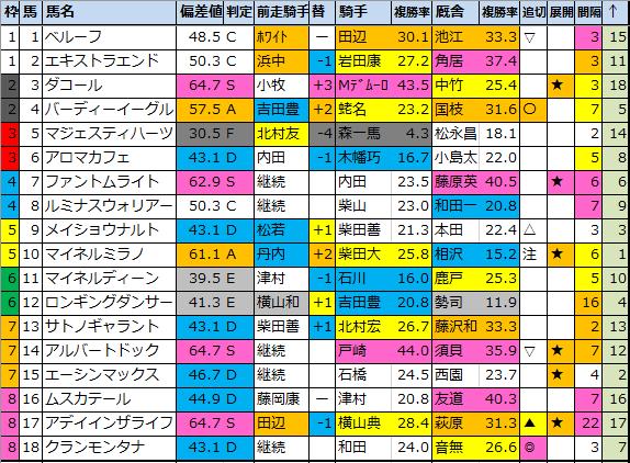 f:id:onix-oniku:20200903204016p:plain