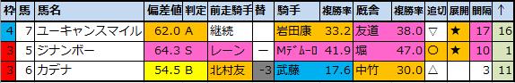 f:id:onix-oniku:20200903205220p:plain