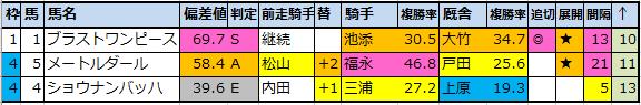 f:id:onix-oniku:20200903205346p:plain