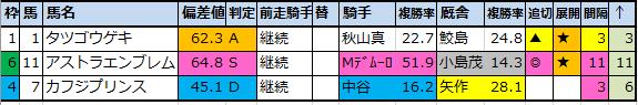 f:id:onix-oniku:20200903205419p:plain