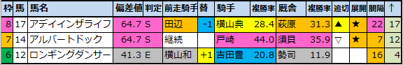 f:id:onix-oniku:20200903205452p:plain