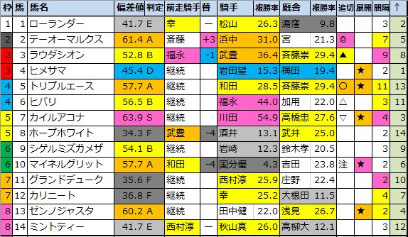 f:id:onix-oniku:20200903222236p:plain