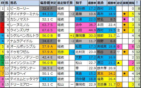 f:id:onix-oniku:20200903222428p:plain