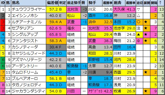 f:id:onix-oniku:20200903222744p:plain