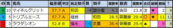 f:id:onix-oniku:20200903223634p:plain