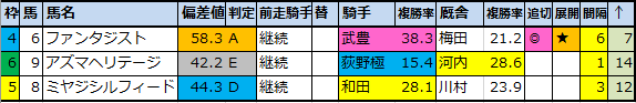 f:id:onix-oniku:20200903223705p:plain