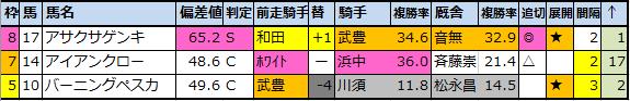 f:id:onix-oniku:20200903223743p:plain
