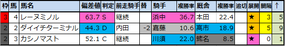 f:id:onix-oniku:20200903223819p:plain