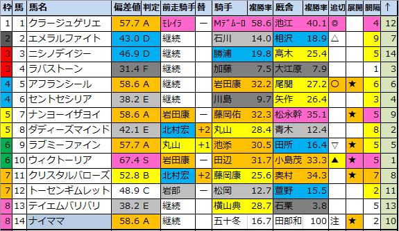 f:id:onix-oniku:20200903233337p:plain