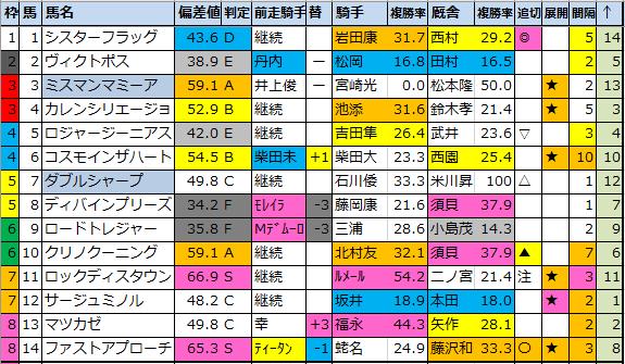 f:id:onix-oniku:20200903233416p:plain