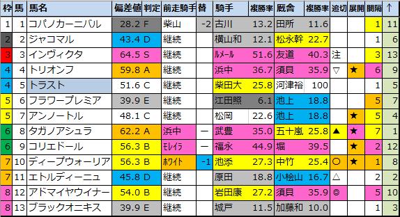 f:id:onix-oniku:20200903233451p:plain