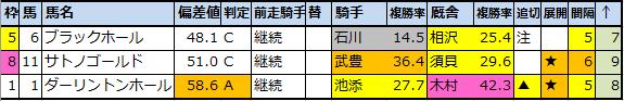 f:id:onix-oniku:20200903234727p:plain
