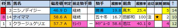 f:id:onix-oniku:20200903234808p:plain