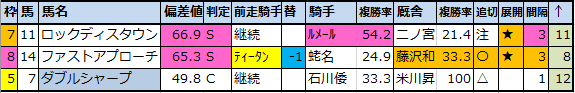 f:id:onix-oniku:20200903234843p:plain
