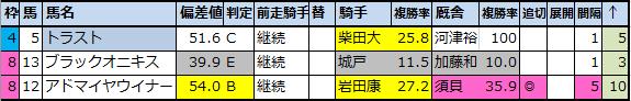 f:id:onix-oniku:20200903235525p:plain