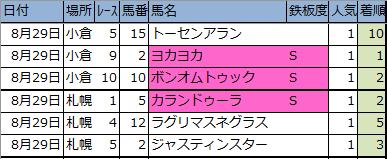 f:id:onix-oniku:20200904010856p:plain