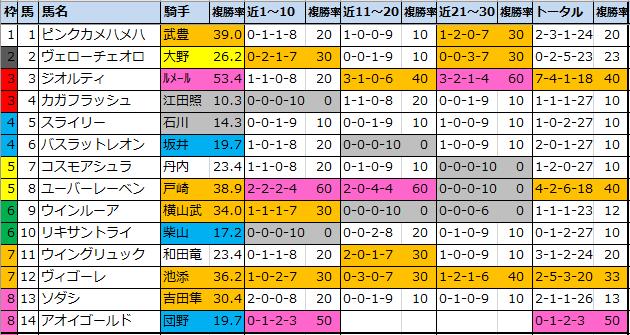 f:id:onix-oniku:20200904170051p:plain