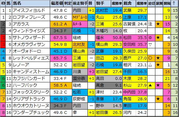 f:id:onix-oniku:20200904184839p:plain