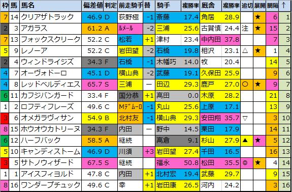 f:id:onix-oniku:20200904185210p:plain