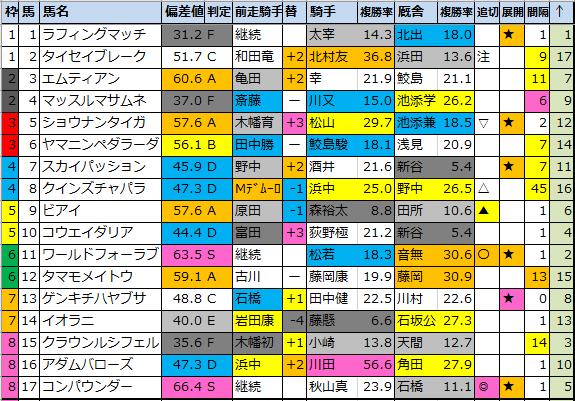 f:id:onix-oniku:20200904190358p:plain